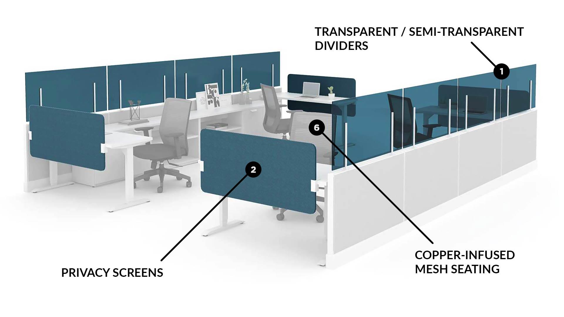 COVID Office Design 1B