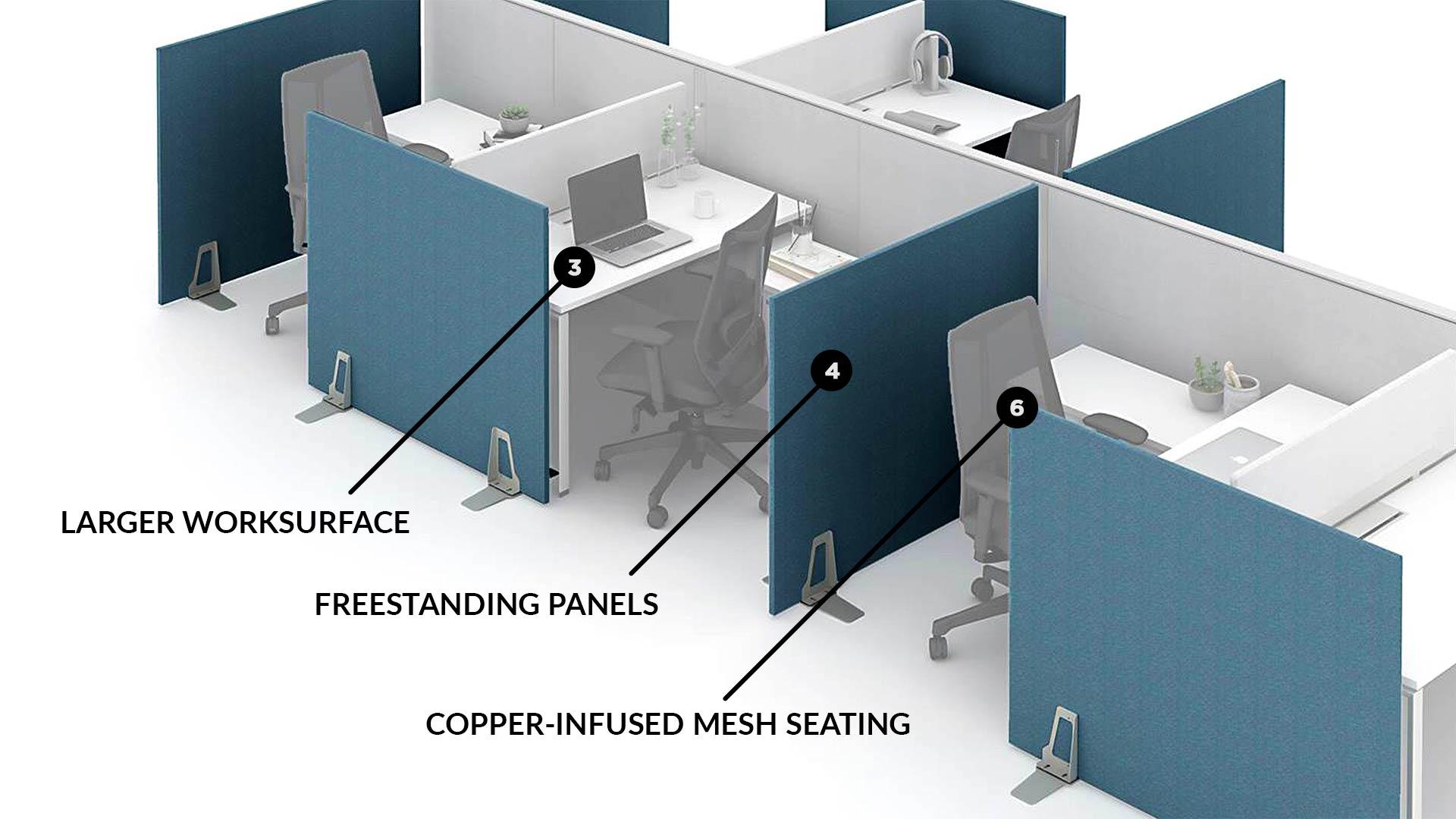 COVID Office Design 2B