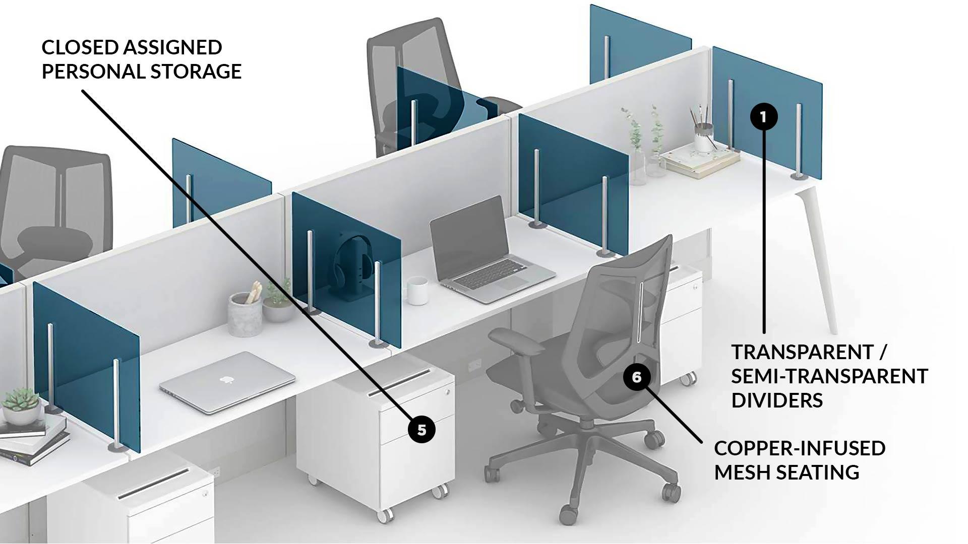 COVID Office Design 3B